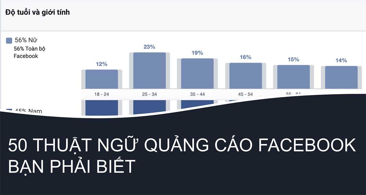 thuật ngữ quảng cáo facebook